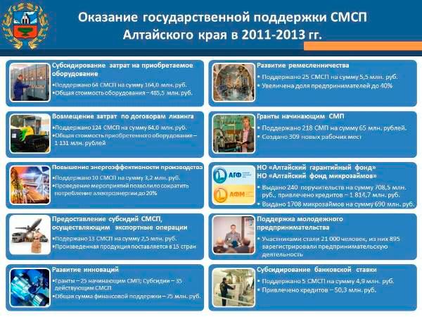 Как получить помощь государства на развитие бизнеса в Алтайском крае?